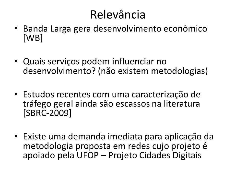 Relevância Banda Larga gera desenvolvimento econômico [WB]